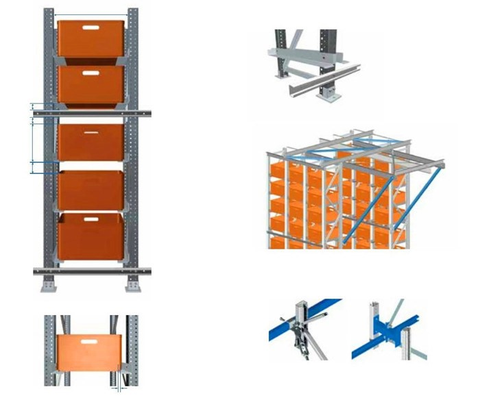 asrs automated storage retrieval system