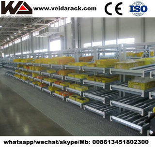 China Flow Rack System