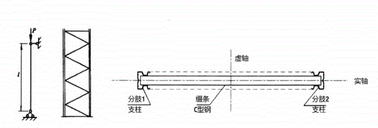 Calculation model and rack grid hook column structure