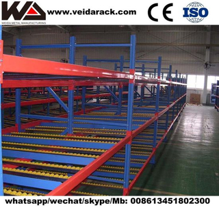 China Pallet Flow Racking System