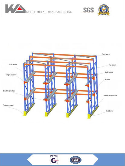 China Industry Drive in Pallet Racking