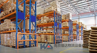 How to Calculate the Warehouse Pallet Shelving Systems Price?